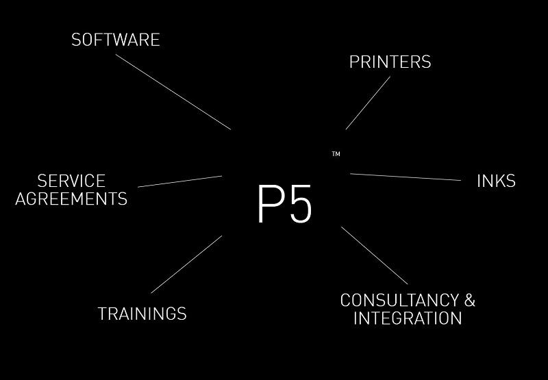 fespa-2019-p5-system-s-w800